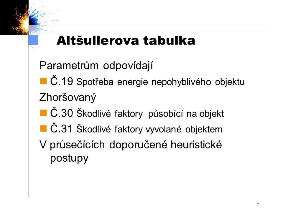 77 Altšullerova tabulka Parametrům odpovídají Č.19 Spotřeba energie nepohyblivého objektu Zhoršovaný Č.30 Škodlivé faktory působící na objekt Č.31 Škodlivé faktory vyvolané objektem V průsečících doporučené heuristické postupy
