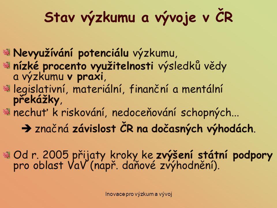 Inovace pro výzkum a vývoj Stav výzkumu a vývoje v ČR Nevyužívání potenciálu výzkumu, nízké procento využitelnosti výsledků vědy a výzkumu v praxi, le