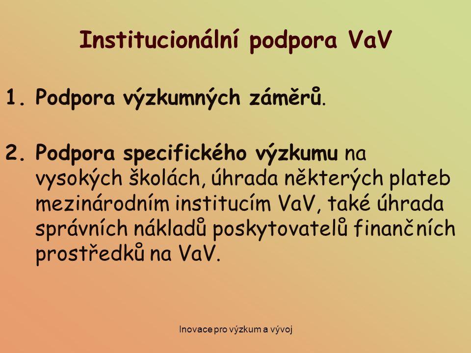 Inovace pro výzkum a vývoj Institucionální podpora VaV 1. Podpora výzkumných záměrů. 2. Podpora specifického výzkumu na vysokých školách, úhrada někte