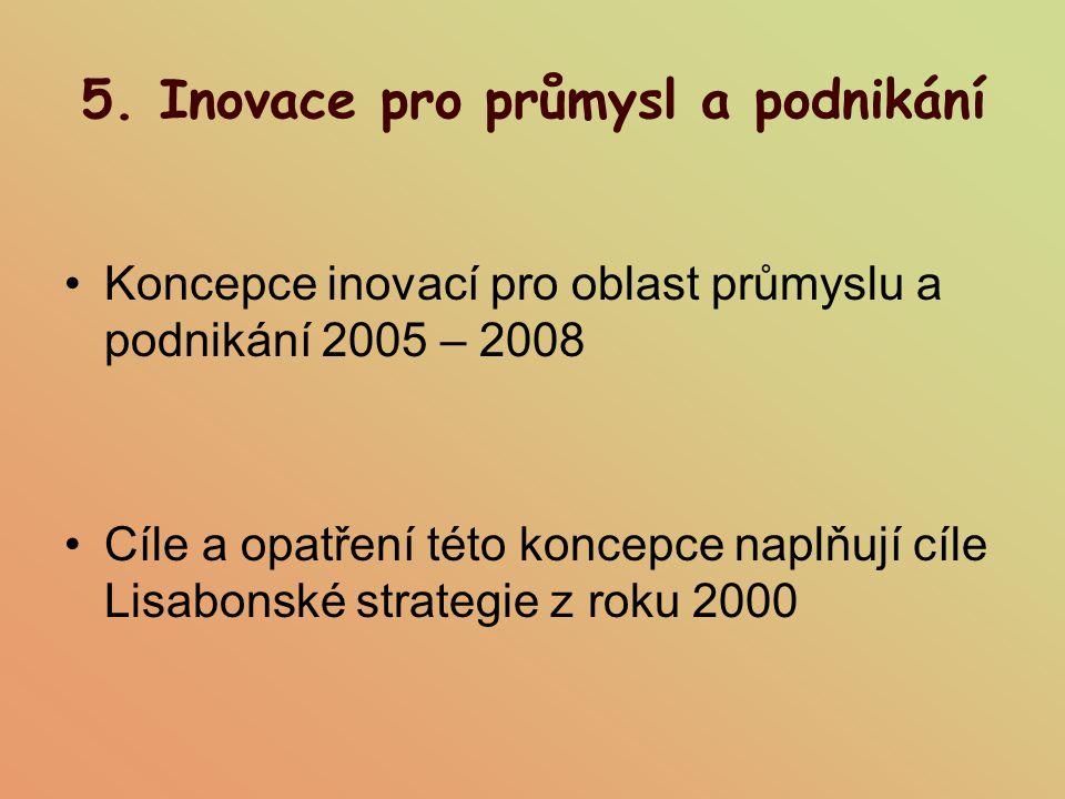 5. Inovace pro průmysl a podnikání Koncepce inovací pro oblast průmyslu a podnikání 2005 – 2008 Cíle a opatření této koncepce naplňují cíle Lisabonské
