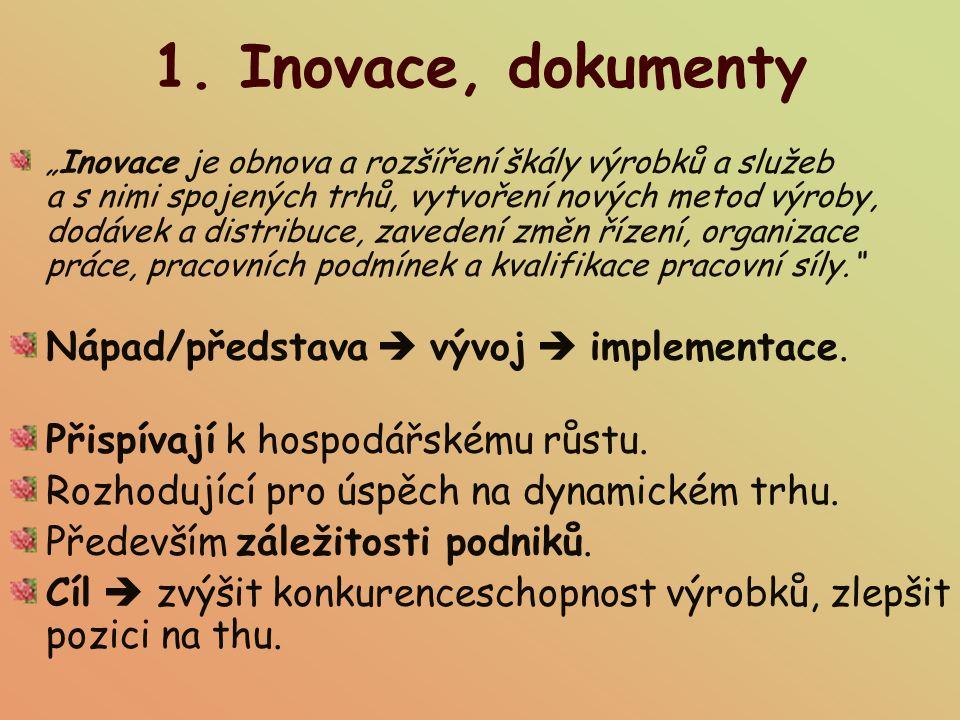 Základní dokumenty v oblasti inovací ČR Národní inovační strategie (2004) - cílem vytvořit předpoklady a položit základy inovační politiky ČR.