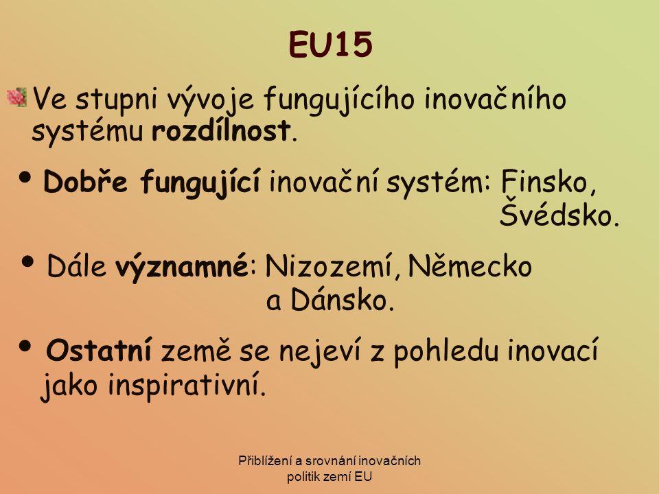 Přiblížení a srovnání inovačních politik zemí EU EU15 Ve stupni vývoje fungujícího inovačního systému rozdílnost.  Dobře fungující inovační systém: F