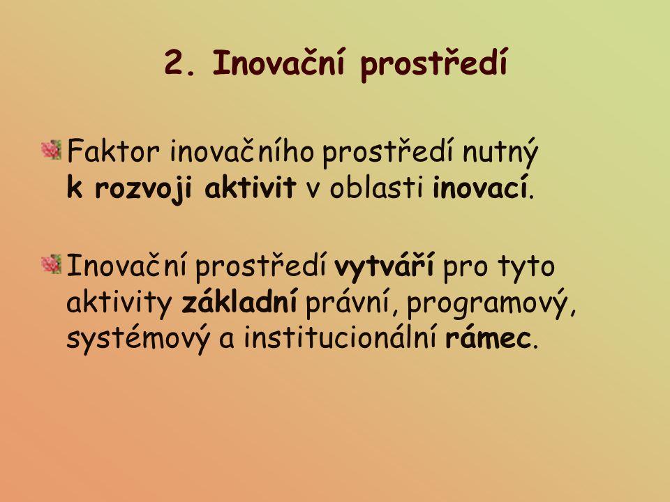 Inovace pro výzkum a vývoj Co vymysleli současní čeští vynálezci.