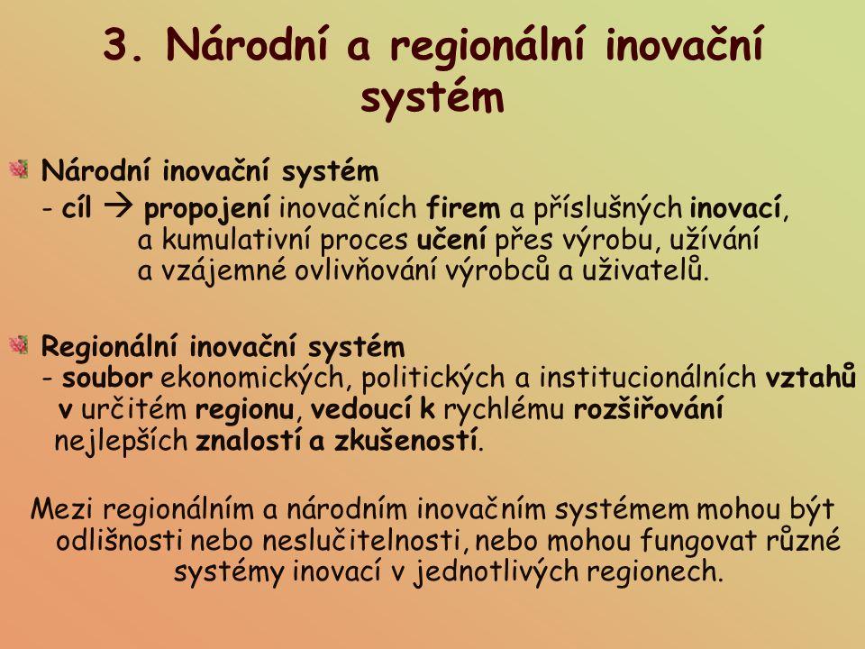 3. Národní a regionální inovační systém Národní inovační systém - cíl  propojení inovačních firem a příslušných inovací, a kumulativní proces učení p