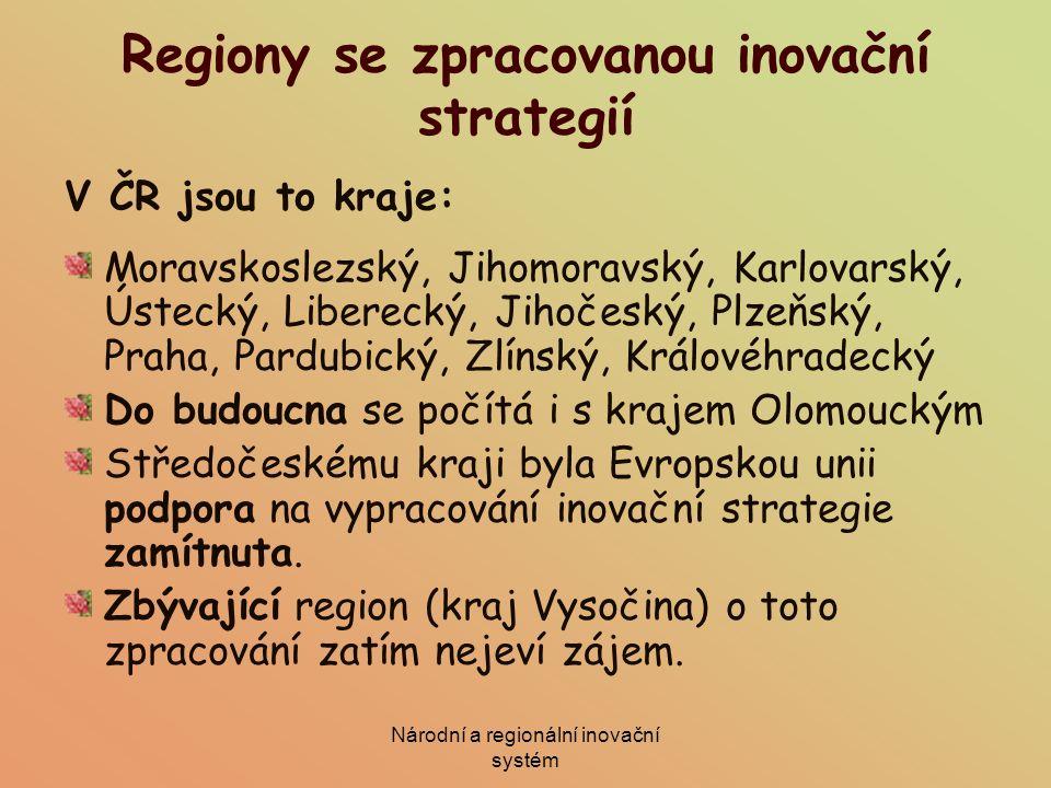 Národní a regionální inovační systém Regiony se zpracovanou inovační strategií V ČR jsou to kraje: Moravskoslezský, Jihomoravský, Karlovarský, Ústecký