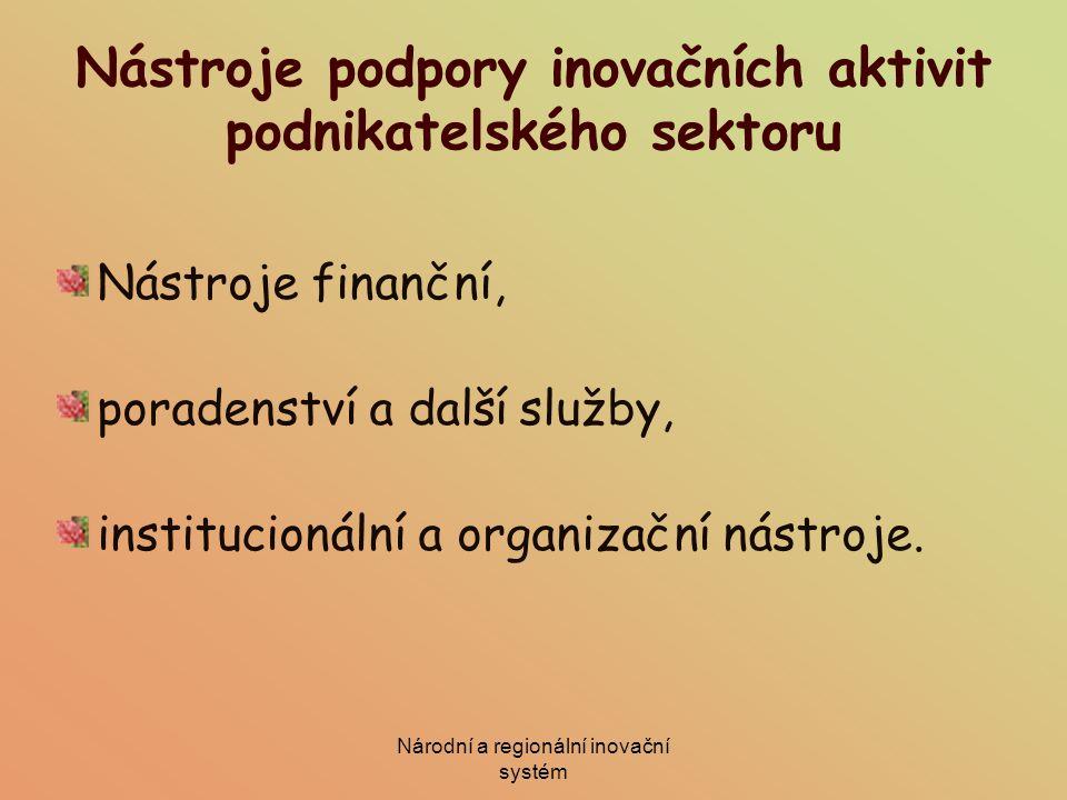 Národní a regionální inovační systém Nástroje podpory inovačních aktivit podnikatelského sektoru Nástroje finanční, poradenství a další služby, instit