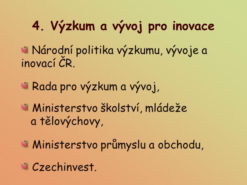 Inovace pro výzkum a vývoj Stav výzkumu a vývoje v ČR Nevyužívání potenciálu výzkumu, nízké procento využitelnosti výsledků vědy a výzkumu v praxi, legislativní, materiální, finanční a mentální překážky, nechuť k riskování, nedoceňování schopných...