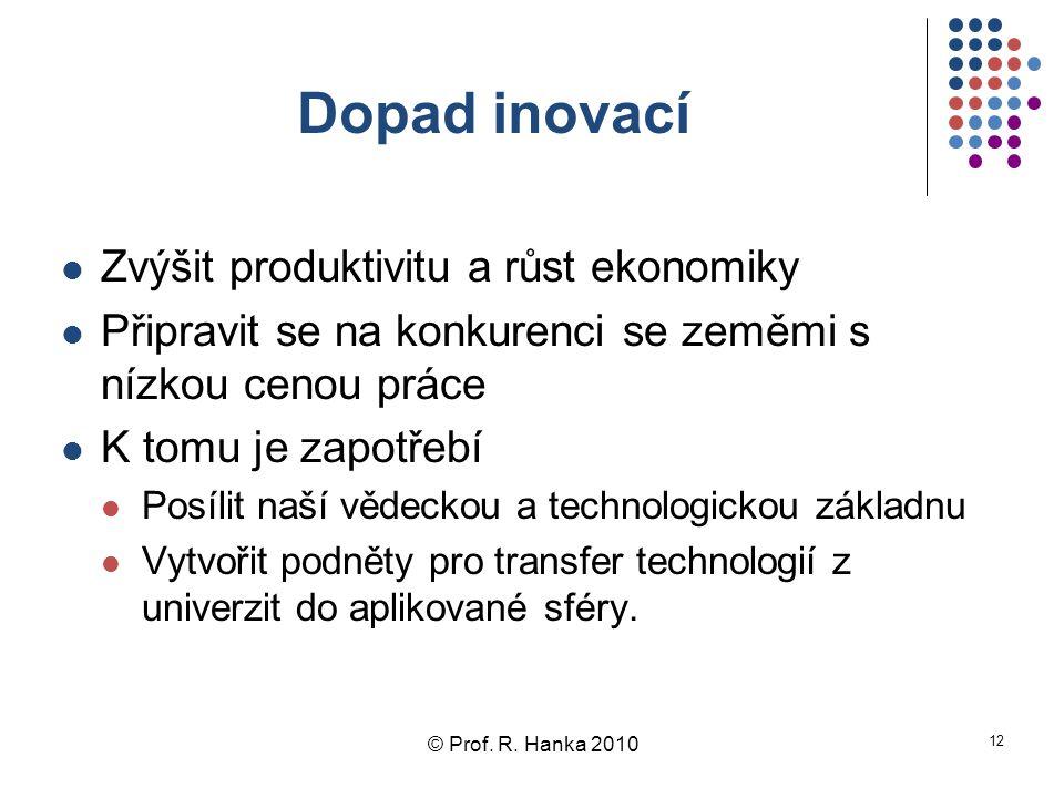 © Prof. R.