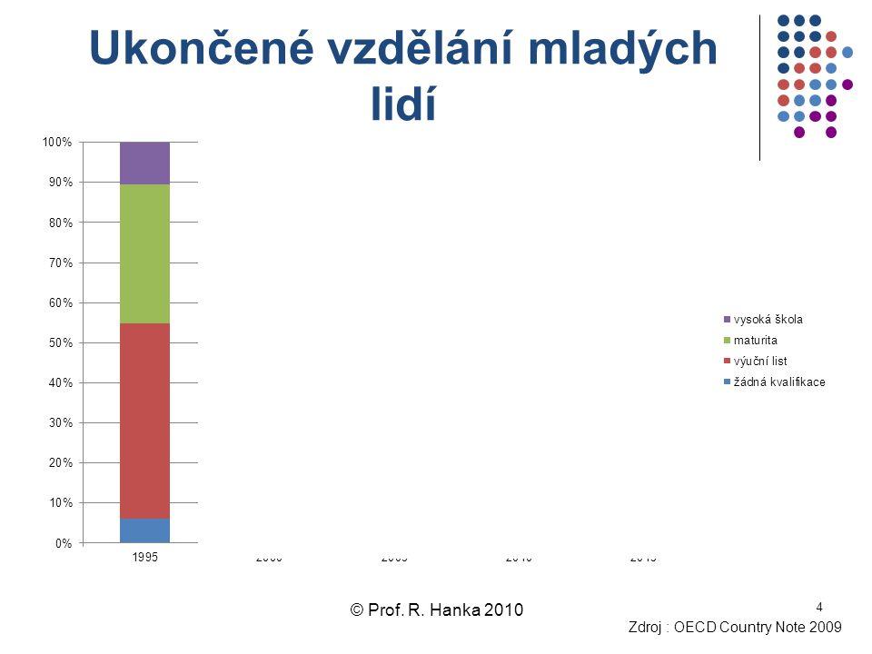 © Prof. R. Hanka 2010 4 Ukončené vzdělání mladých lidí Zdroj : OECD Country Note 2009