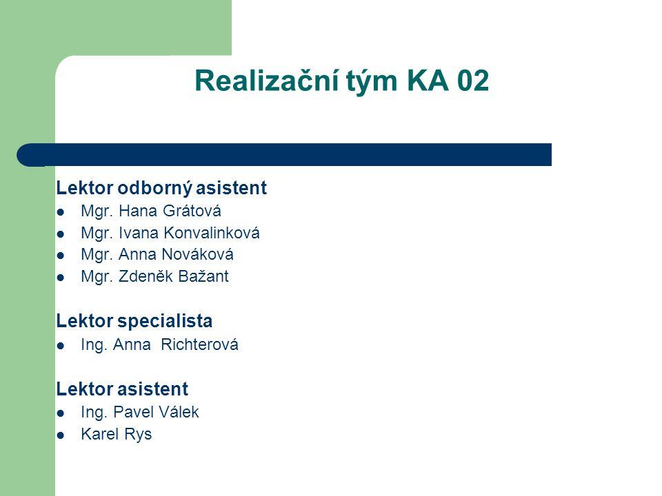 Realizační tým KA 02 Lektor odborný asistent Mgr. Hana Grátová Mgr. Ivana Konvalinková Mgr. Anna Nováková Mgr. Zdeněk Bažant Lektor specialista Ing. A