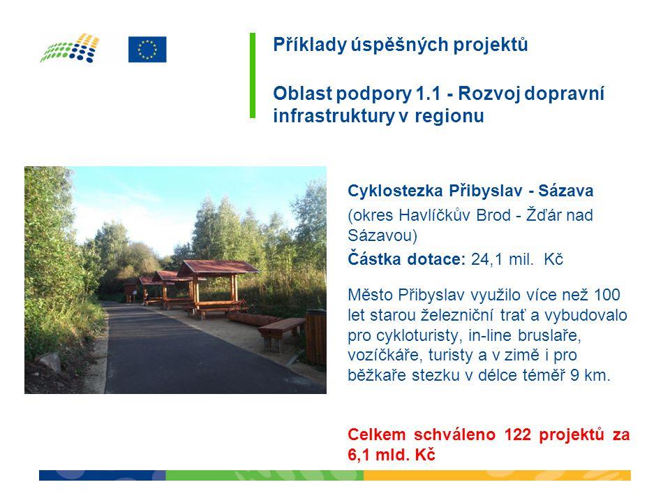 Příklady úspěšných projektů Oblast podpory 1.1 - Rozvoj dopravní infrastruktury v regionu Cyklostezka Přibyslav - Sázava (okres Havlíčkův Brod - Žďár nad Sázavou) Částka dotace: 24,1 mil.