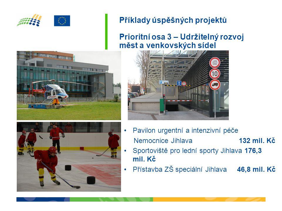 Příklady úspěšných projektů Prioritní osa 3 – Udržitelný rozvoj měst a venkovských sídel Pavilon urgentní a intenzivní péče Nemocnice Jihlava 132 mil.