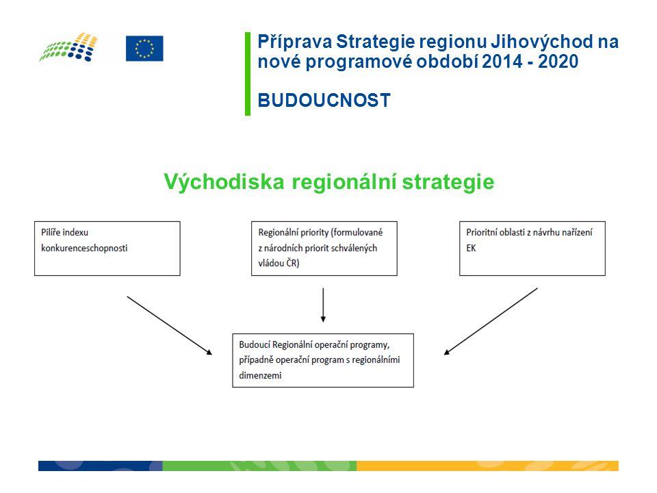 Příprava Strategie regionu Jihovýchod na nové programové období 2014 - 2020 BUDOUCNOST Východiska regionální strategie