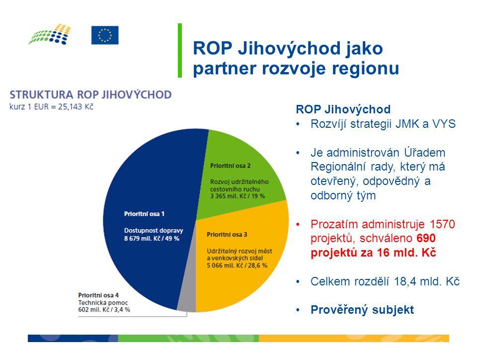ROP Jihovýchod jako partner rozvoje regionu Jihovýchod ROP Jihovýchod Rozvíjí strategii JMK a VYS Je administrován Úřadem Regionální rady, který má ot