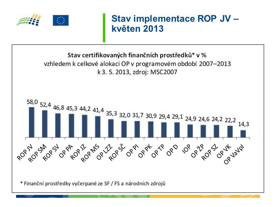 Stav implementace ROP JV – květen 2013