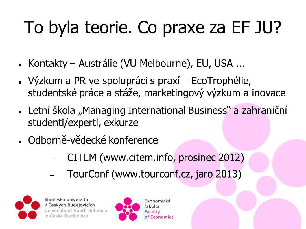 To byla teorie. Co praxe za EF JU. Kontakty – Austrálie (VU Melbourne), EU, USA...