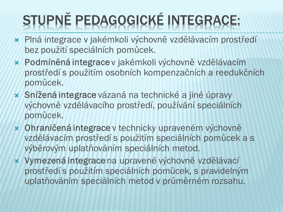  Plná integrace v jakémkoli výchovně vzdělávacím prostředí bez použití speciálních pomůcek.  Podmíněná integrace v jakémkoli výchovně vzdělávacím pr