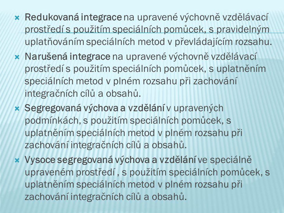  Redukovaná integrace na upravené výchovně vzdělávací prostředí s použitím speciálních pomůcek, s pravidelným uplatňováním speciálních metod v převlá
