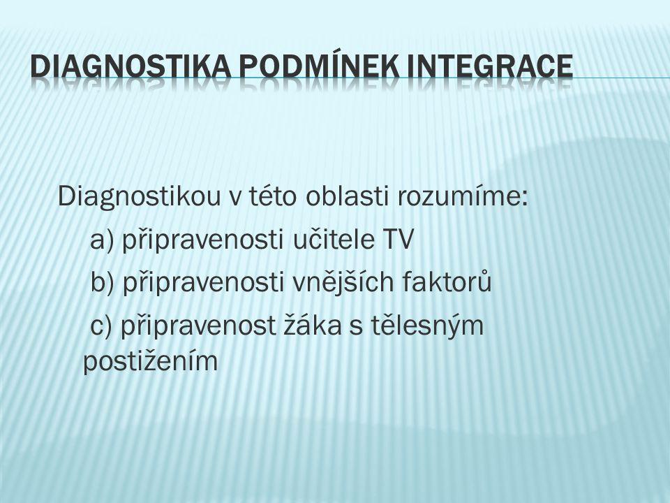 Diagnostikou v této oblasti rozumíme: a) připravenosti učitele TV b) připravenosti vnějších faktorů c) připravenost žáka s tělesným postižením