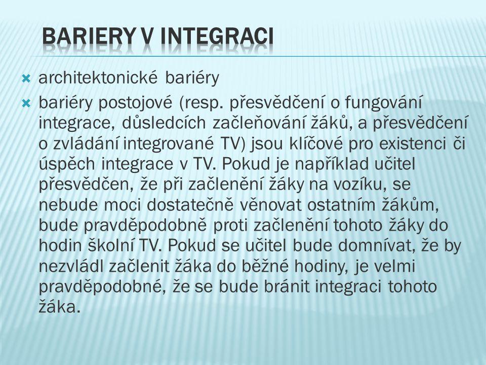  architektonické bariéry  bariéry postojové (resp. přesvědčení o fungování integrace, důsledcích začleňování žáků, a přesvědčení o zvládání integrov