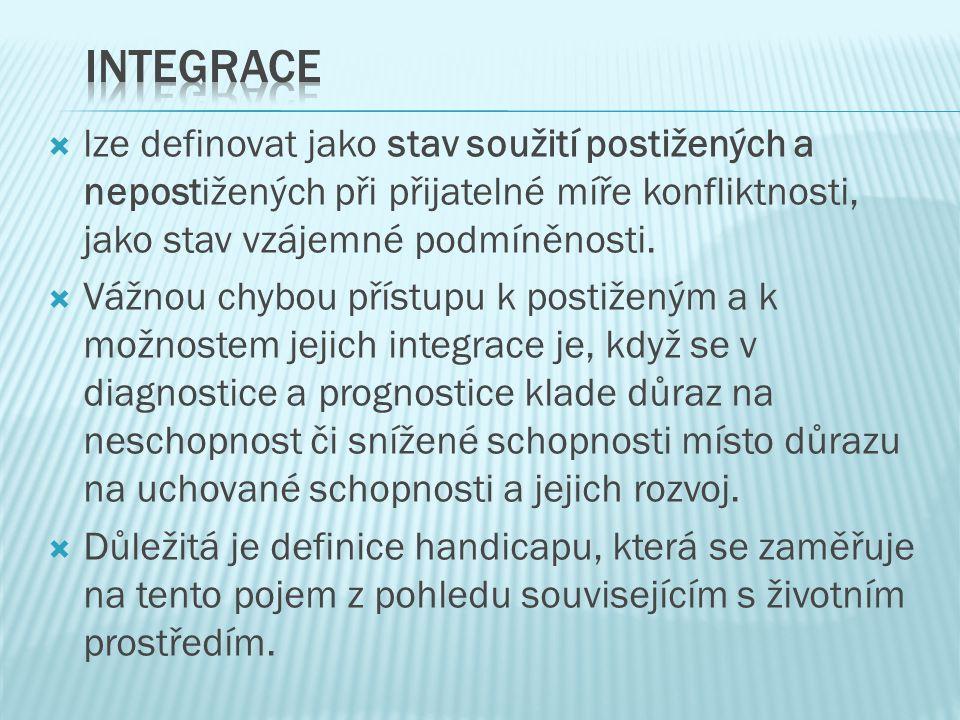  architektonické bariéry  bariéry postojové (resp.
