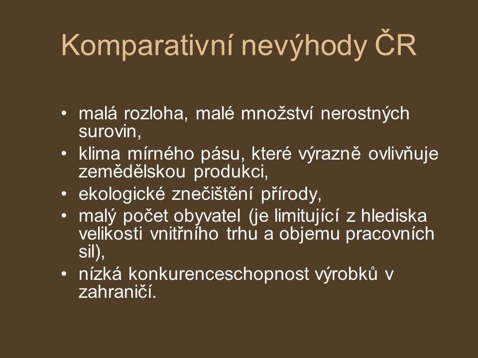 Komparativní nevýhody ČR malá rozloha, malé množství nerostných surovin, klima mírného pásu, které výrazně ovlivňuje zemědělskou produkci, ekologické