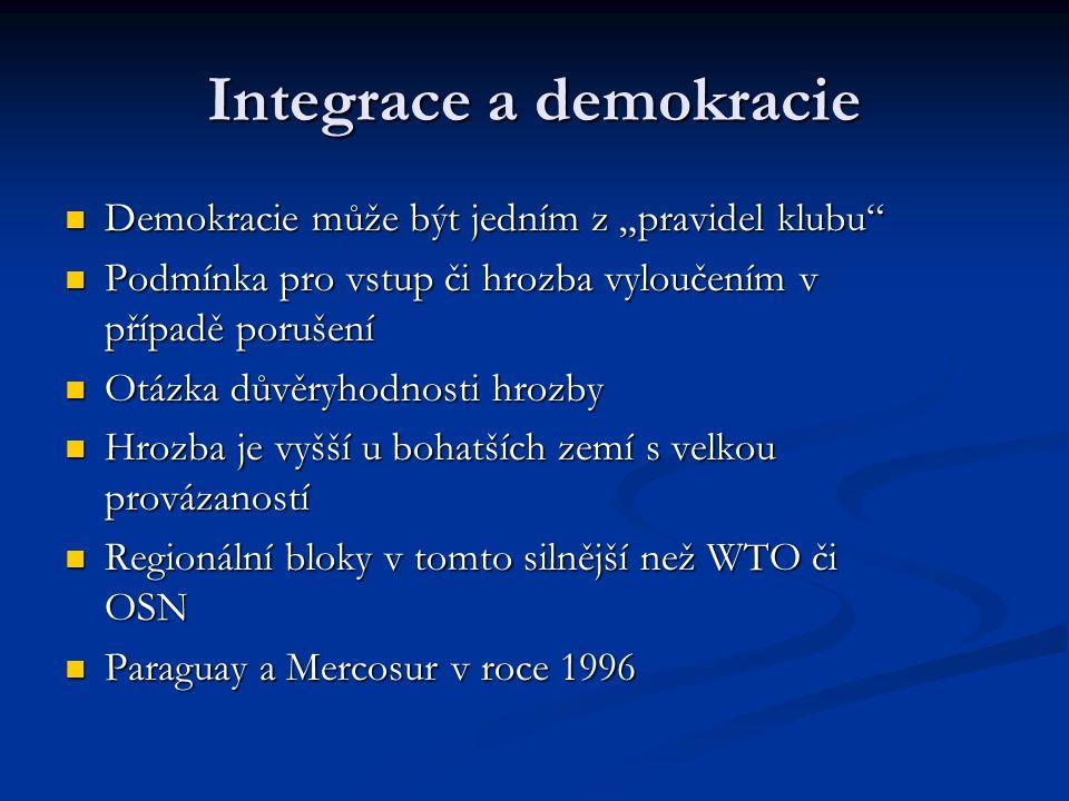 """Integrace a demokracie Demokracie může být jedním z """"pravidel klubu Demokracie může být jedním z """"pravidel klubu Podmínka pro vstup či hrozba vyloučením v případě porušení Podmínka pro vstup či hrozba vyloučením v případě porušení Otázka důvěryhodnosti hrozby Otázka důvěryhodnosti hrozby Hrozba je vyšší u bohatších zemí s velkou provázaností Hrozba je vyšší u bohatších zemí s velkou provázaností Regionální bloky v tomto silnější než WTO či OSN Regionální bloky v tomto silnější než WTO či OSN Paraguay a Mercosur v roce 1996 Paraguay a Mercosur v roce 1996"""