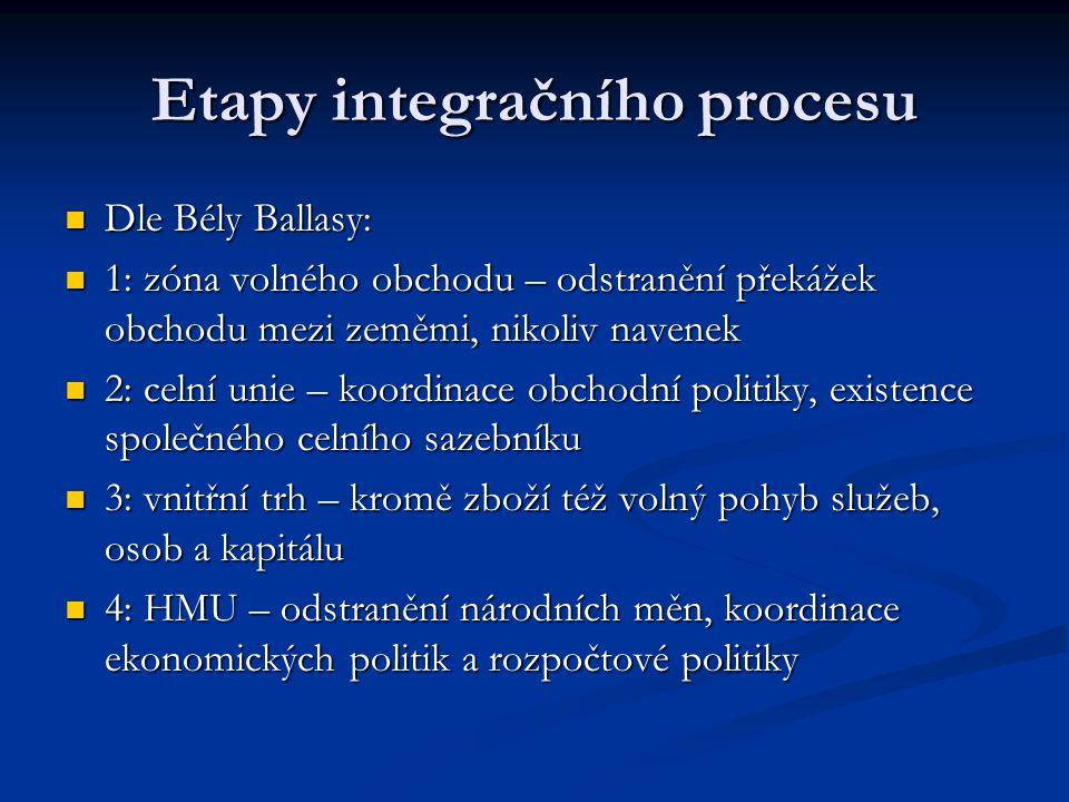 Etapy integračního procesu Dle Bély Ballasy: Dle Bély Ballasy: 1: zóna volného obchodu – odstranění překážek obchodu mezi zeměmi, nikoliv navenek 1: z
