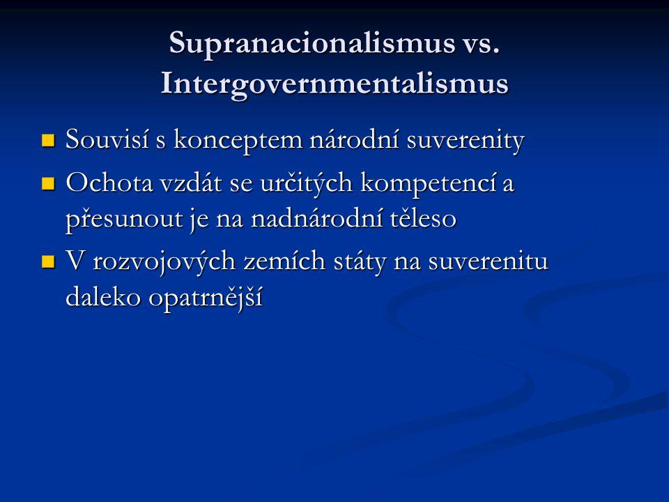 Supranacionalismus vs. Intergovernmentalismus Souvisí s konceptem národní suverenity Souvisí s konceptem národní suverenity Ochota vzdát se určitých k