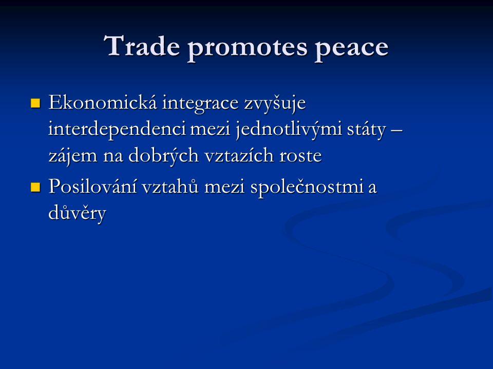 Trade promotes peace Ekonomická integrace zvyšuje interdependenci mezi jednotlivými státy – zájem na dobrých vztazích roste Ekonomická integrace zvyšuje interdependenci mezi jednotlivými státy – zájem na dobrých vztazích roste Posilování vztahů mezi společnostmi a důvěry Posilování vztahů mezi společnostmi a důvěry