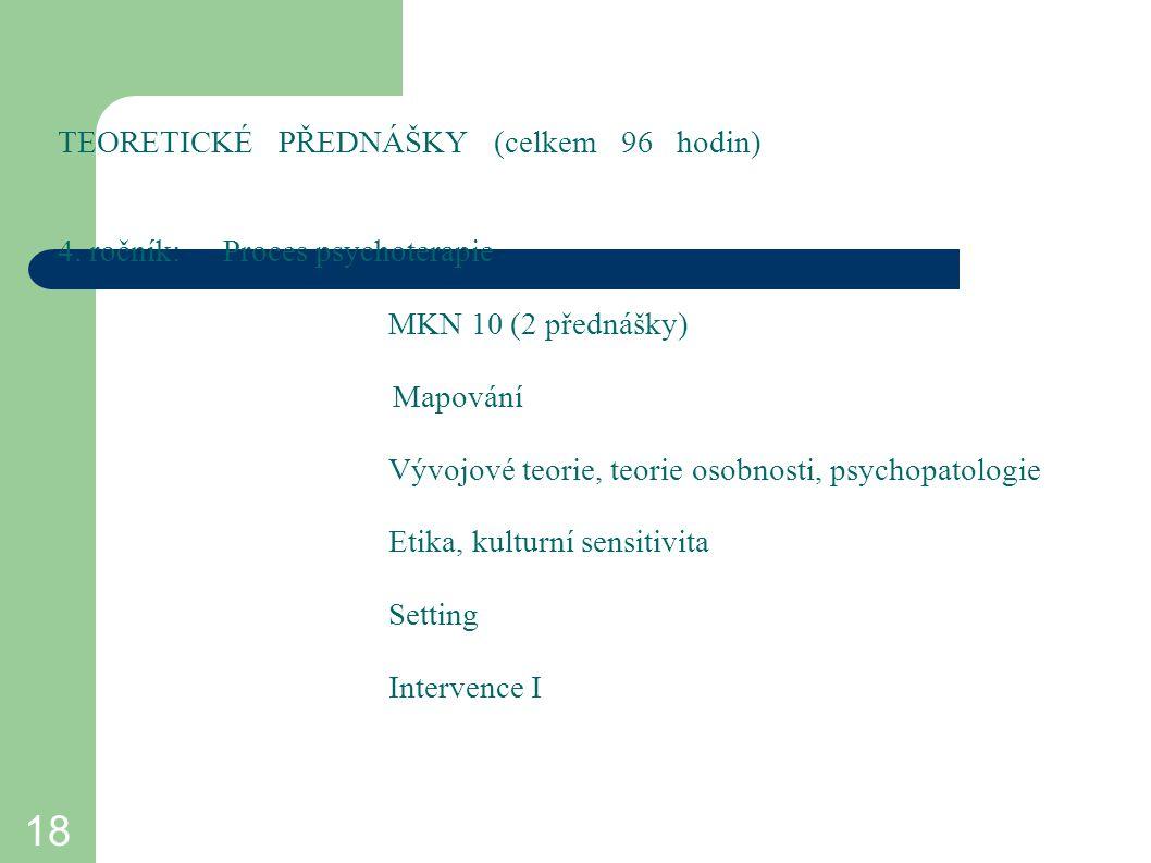 18 TEORETICKÉ PŘEDNÁŠKY (celkem 96 hodin) 4. ročník:Proces psychoterapie MKN 10 (2 přednášky) Mapování Vývojové teorie, teorie osobnosti, psychopatolo