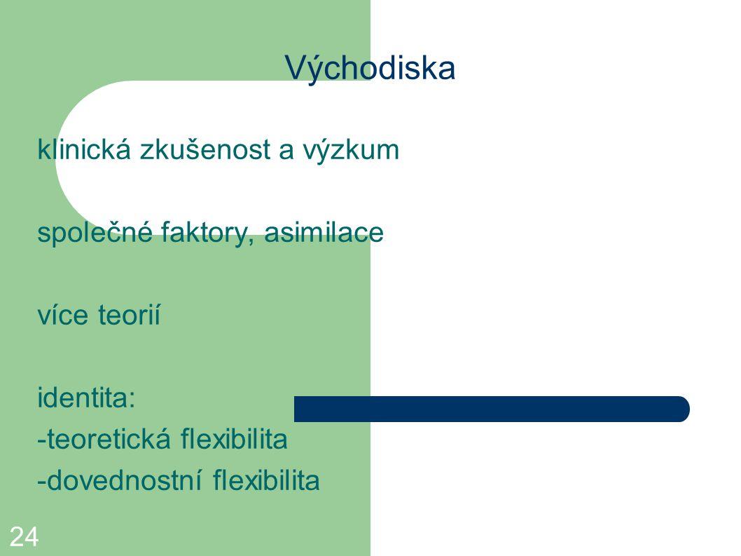 24 Východiska klinická zkušenost a výzkum společné faktory, asimilace více teorií identita: -teoretická flexibilita -dovednostní flexibilita