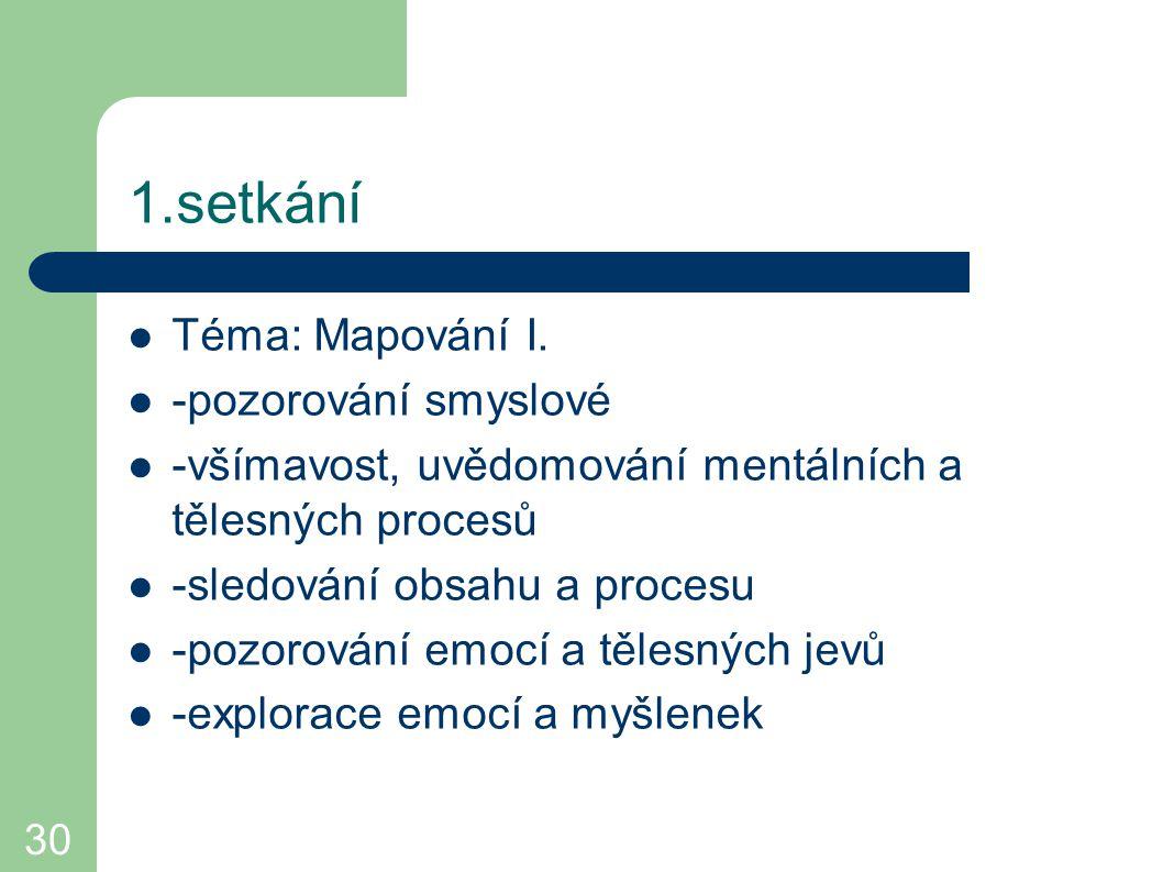 30 1.setkání Téma: Mapování I. -pozorování smyslové -všímavost, uvědomování mentálních a tělesných procesů -sledování obsahu a procesu -pozorování emo