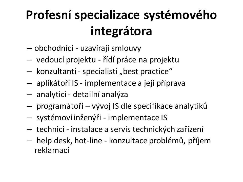 Profesní specializace systémového integrátora – obchodníci - uzavírají smlouvy – vedoucí projektu - řídí práce na projektu – konzultanti - specialisti