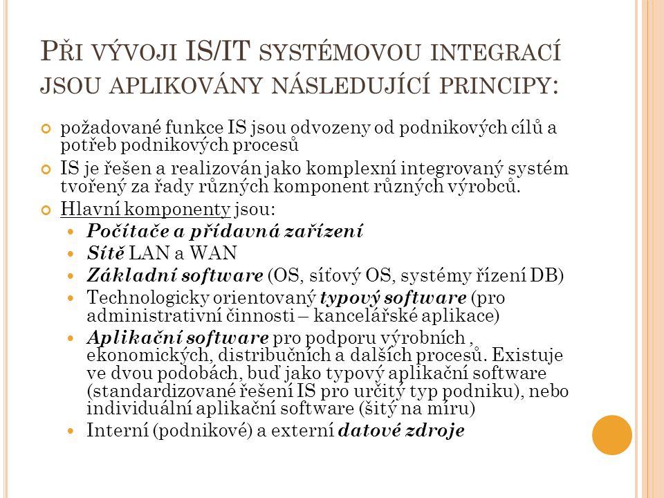 K OMPLEXNOST IS IS je realizován jako integrovaný komplex služeb (od přípravy strategických studií přes projekční, implementační, instalační, školící činnosti až po průběžné konzultační a další vývojové služby).