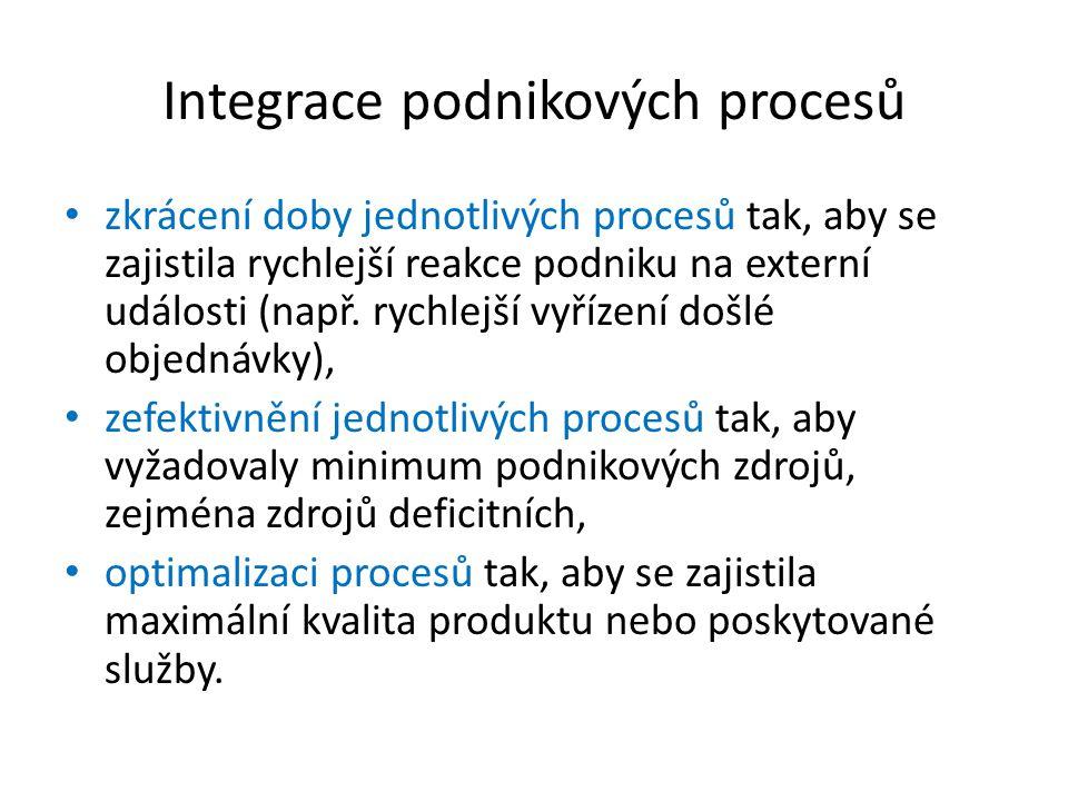 Integrace podnikových procesů zkrácení doby jednotlivých procesů tak, aby se zajistila rychlejší reakce podniku na externí události (např. rychlejší v