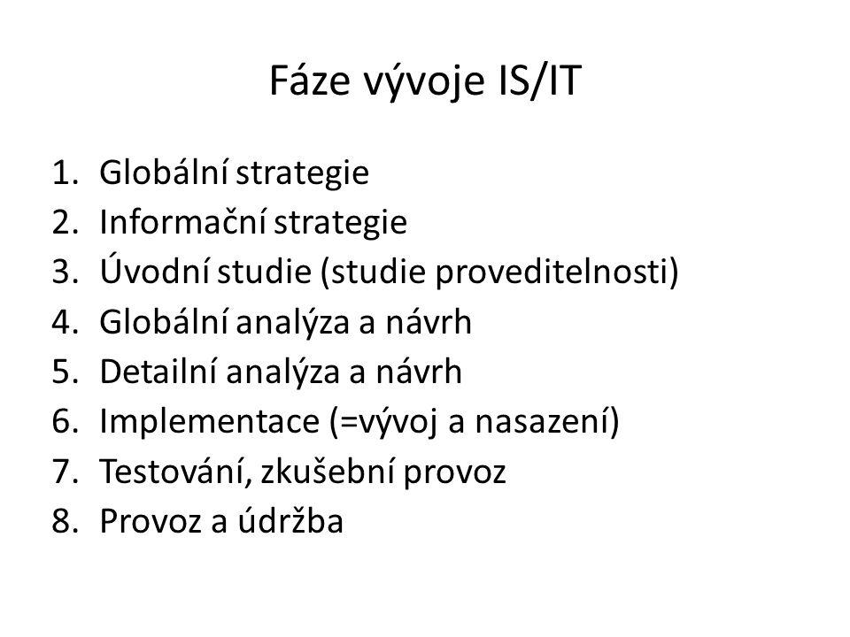Fáze vývoje IS/IT 1.Globální strategie 2.Informační strategie 3.Úvodní studie (studie proveditelnosti) 4.Globální analýza a návrh 5.Detailní analýza a