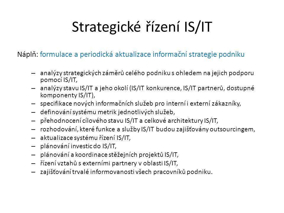 Strategické řízení IS/IT Náplň: formulace a periodická aktualizace informační strategie podniku – analýzy strategických záměrů celého podniku s ohlede