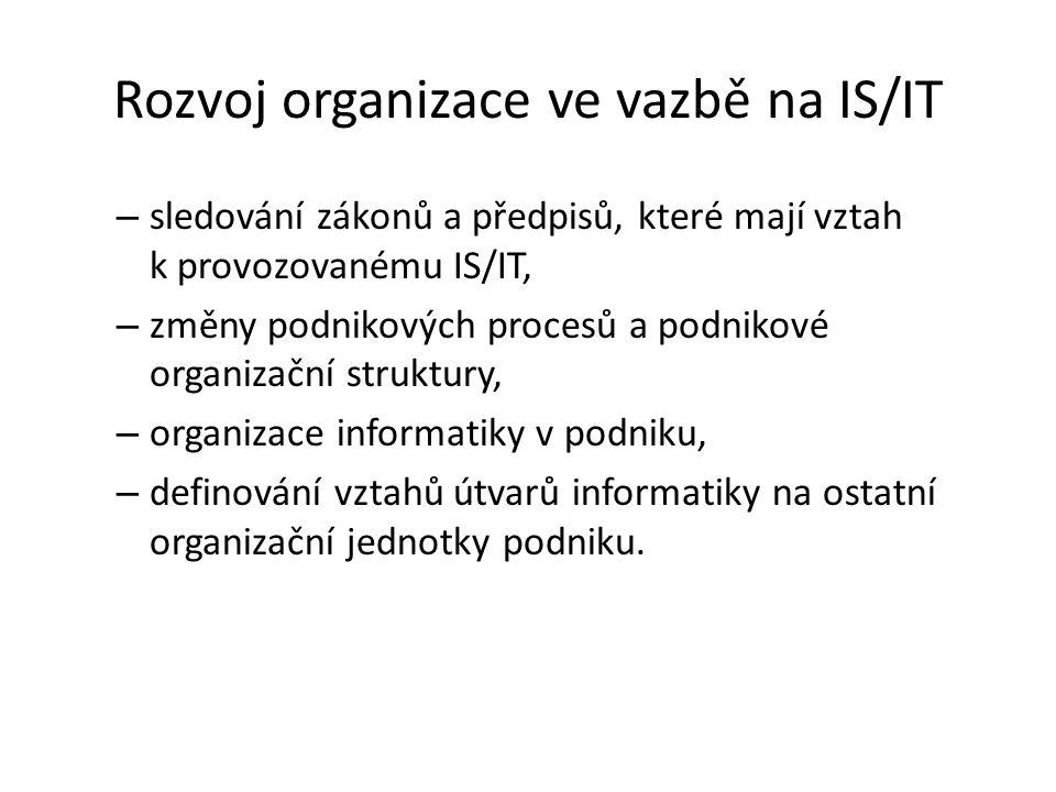 Rozvoj organizace ve vazbě na IS/IT – sledování zákonů a předpisů, které mají vztah k provozovanému IS/IT, – změny podnikových procesů a podnikové org
