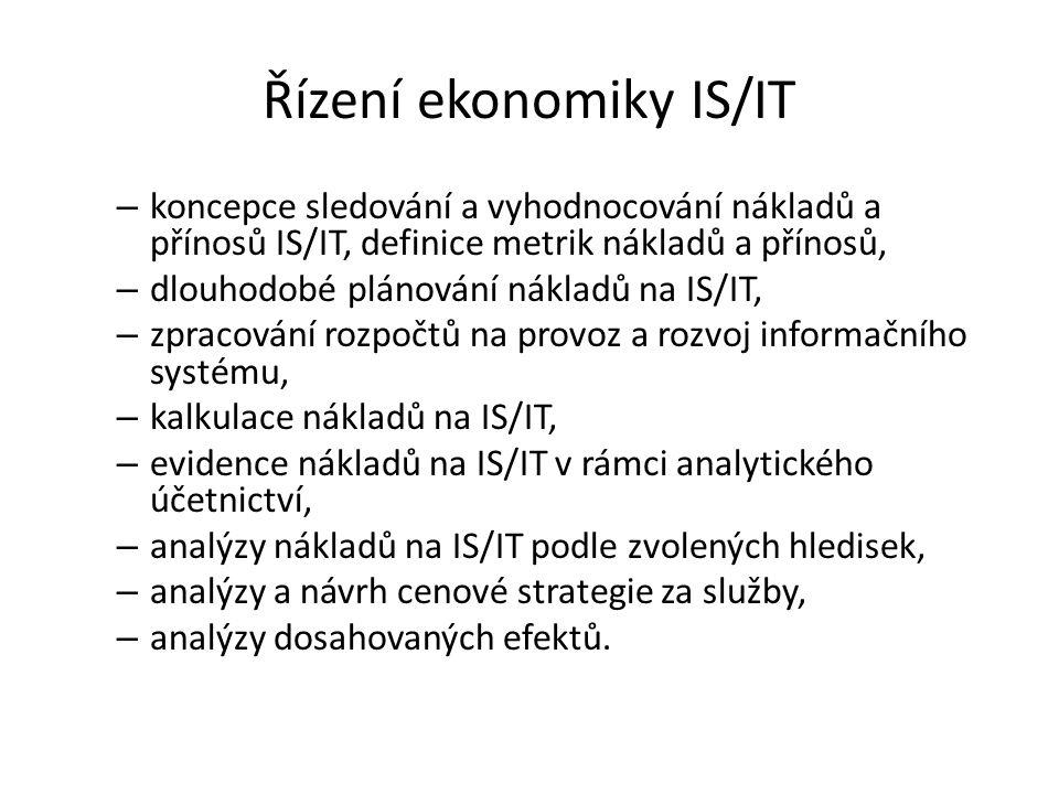 Řízení ekonomiky IS/IT – koncepce sledování a vyhodnocování nákladů a přínosů IS/IT, definice metrik nákladů a přínosů, – dlouhodobé plánování nákladů