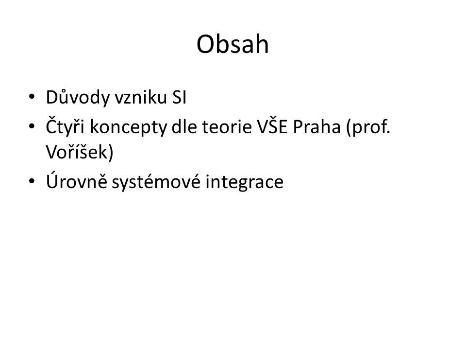 Obsah Důvody vzniku SI Čtyři koncepty dle teorie VŠE Praha (prof. Voříšek) Úrovně systémové integrace