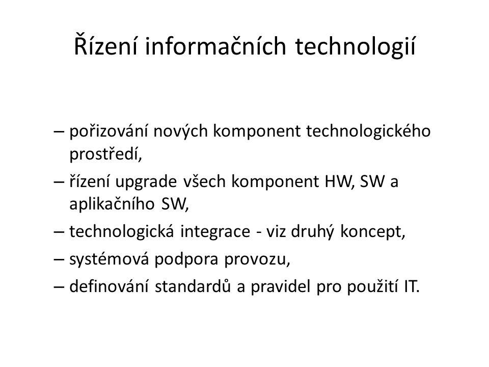 Řízení informačních technologií – pořizování nových komponent technologického prostředí, – řízení upgrade všech komponent HW, SW a aplikačního SW, – t