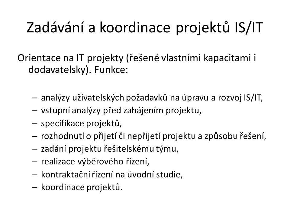 Zadávání a koordinace projektů IS/IT Orientace na IT projekty (řešené vlastními kapacitami i dodavatelsky). Funkce: – analýzy uživatelských požadavků
