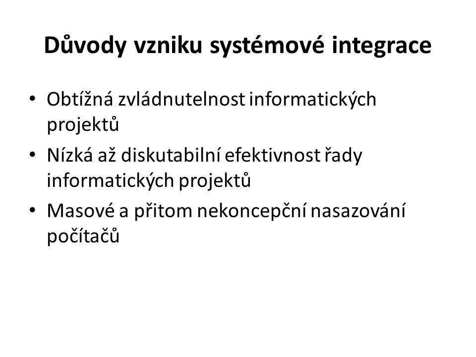 Důvody vzniku systémové integrace Obtížná zvládnutelnost informatických projektů Nízká až diskutabilní efektivnost řady informatických projektů Masové