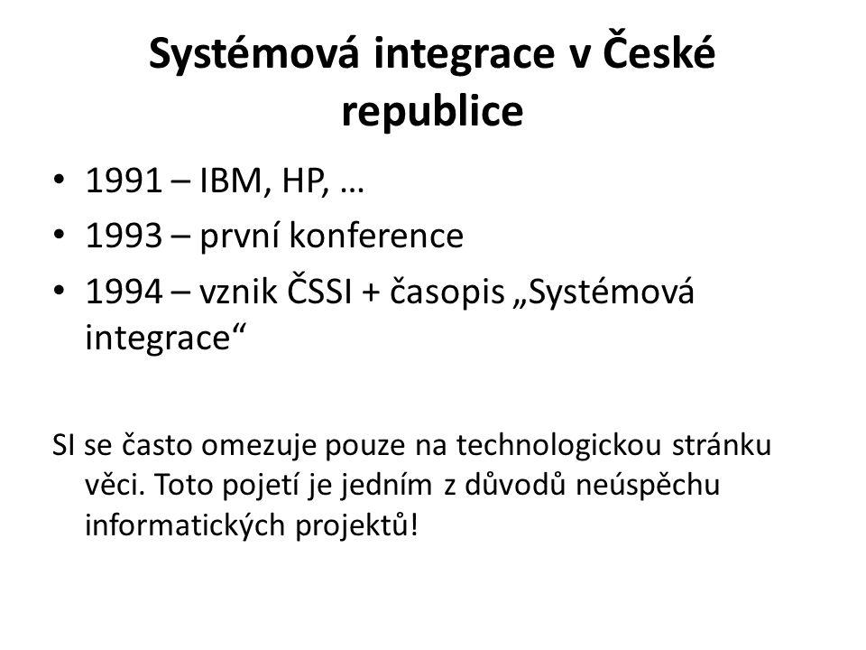 """Systémová integrace v České republice 1991 – IBM, HP, … 1993 – první konference 1994 – vznik ČSSI + časopis """"Systémová integrace"""" SI se často omezuje"""