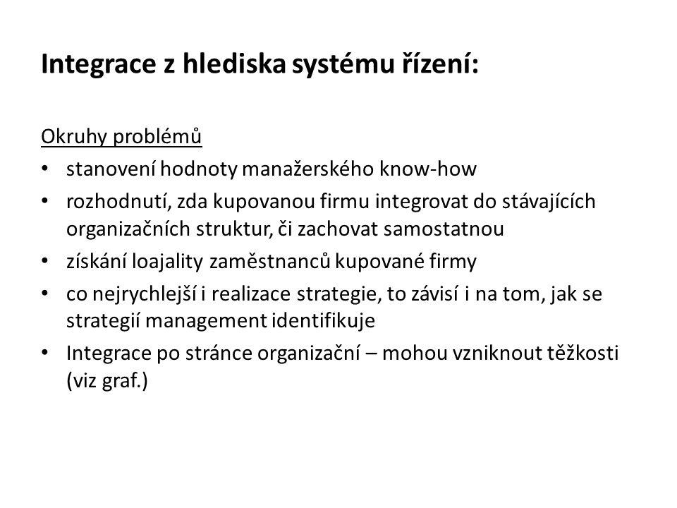 Integrace z hlediska systému řízení: Okruhy problémů stanovení hodnoty manažerského know-how rozhodnutí, zda kupovanou firmu integrovat do stávajících