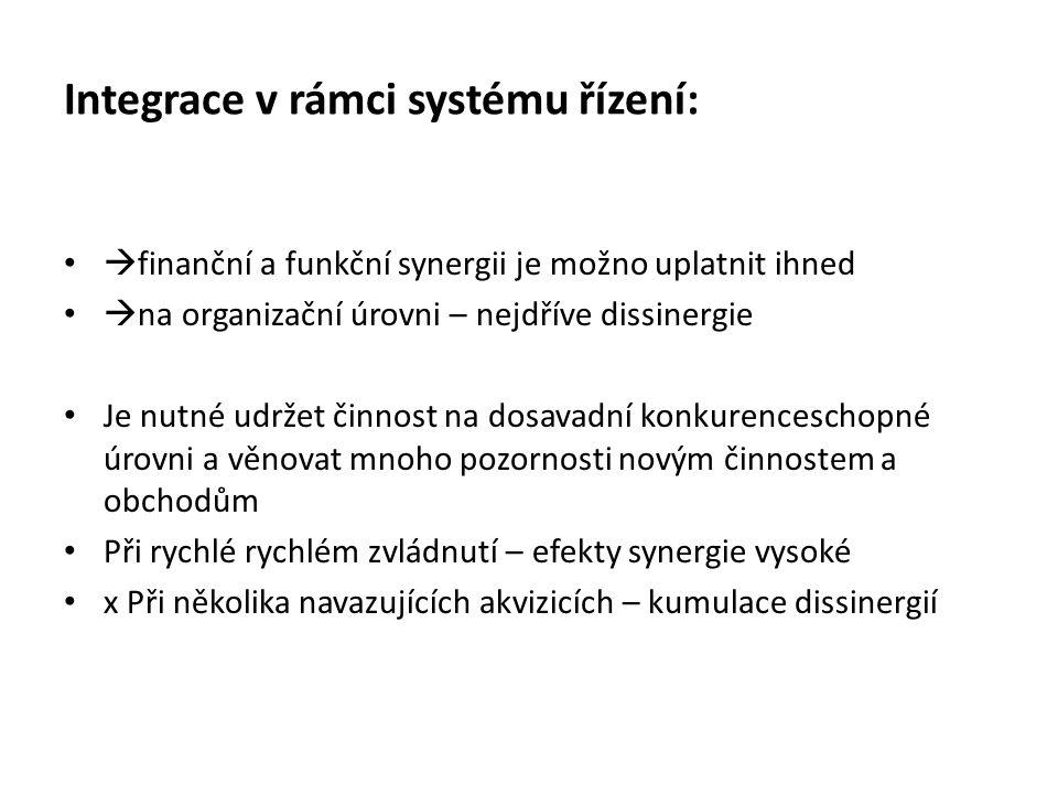 Integrace z hlediska systému řízení:  finanční a funkční synergii je možno uplatnit ihned  na organizační úrovni – nejdříve dissinergie Je nutné udržet činnost na dosavadní konkurenceschopné úrovni a věnovat mnoho pozornosti novým činnostem a obchodům Při rychlé rychlém zvládnutí – efekty synergie vysoké x Při několika navazujících akvizicích – kumulace dissinergií