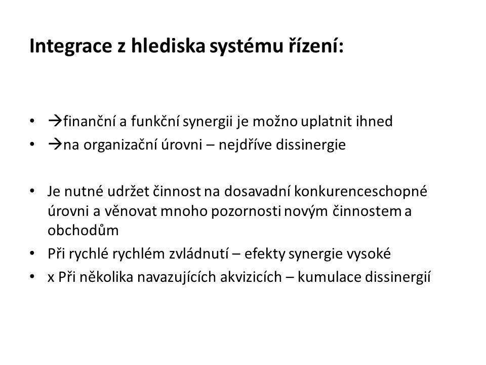Způsoby (formy) integrace: a) Holding Nejvolnější způsob integrace Nedochází k organizační integraci Jednoduché x nezískáme organizační synergie b) Základní obchod s autonomními dceřinými společnostmi Ty se zaměřují na jiné činnosti než základní obchod c) Integrované podnikatelské okruhy Ty jsou na sobě nezávislé d) Zcela integrovaný podnik Akvizované podniky jsou soustředěny ve strategických skupinách (GE)