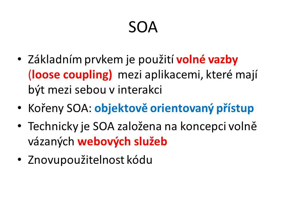 SOA Základním prvkem je použití volné vazby (loose coupling) mezi aplikacemi, které mají být mezi sebou v interakci Kořeny SOA: objektově orientovaný