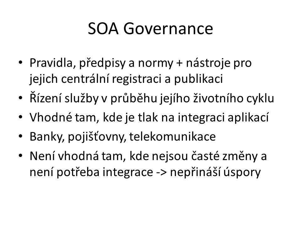 SOA Governance Pravidla, předpisy a normy + nástroje pro jejich centrální registraci a publikaci Řízení služby v průběhu jejího životního cyklu Vhodné